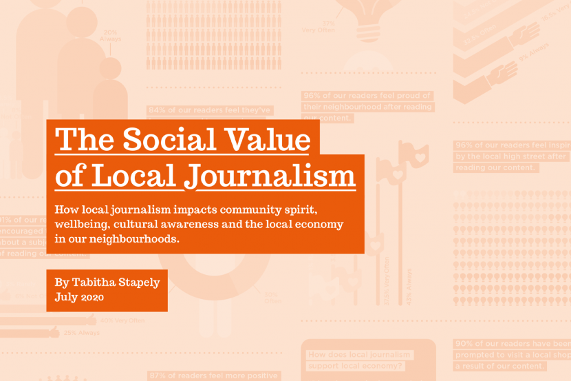 Cover image for Social Value of Local Journalism report
